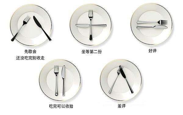 西餐刀叉摆放的含义