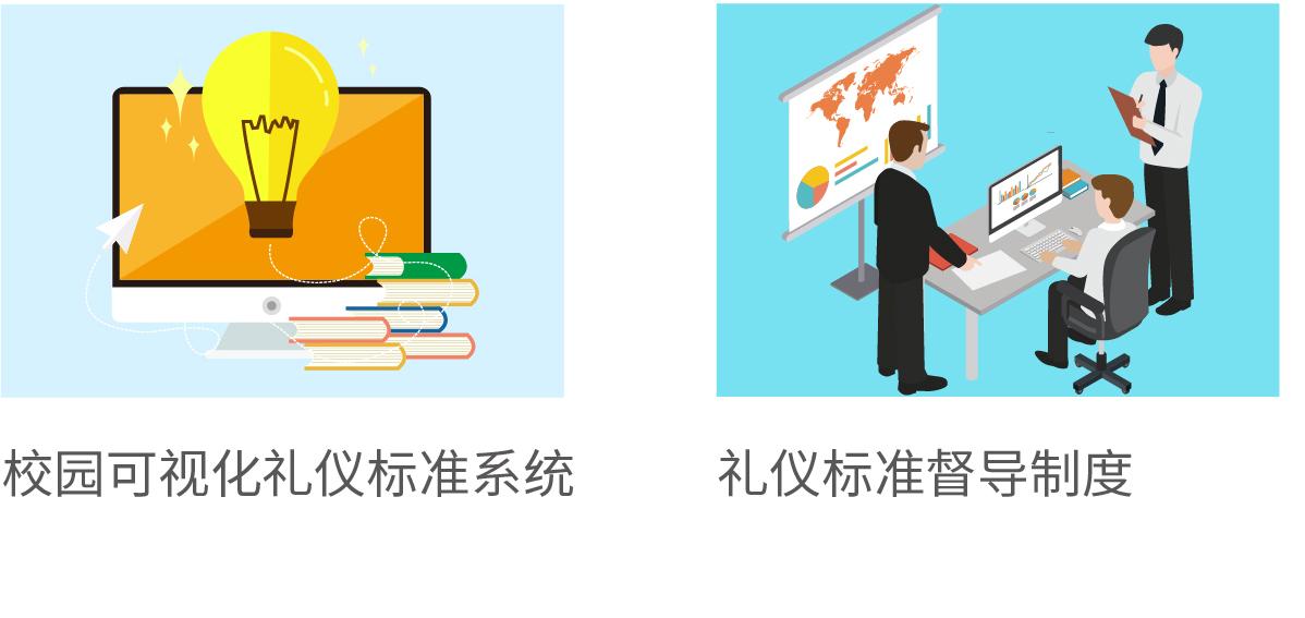 校园可视化礼仪标准系统,礼仪标准督导制度