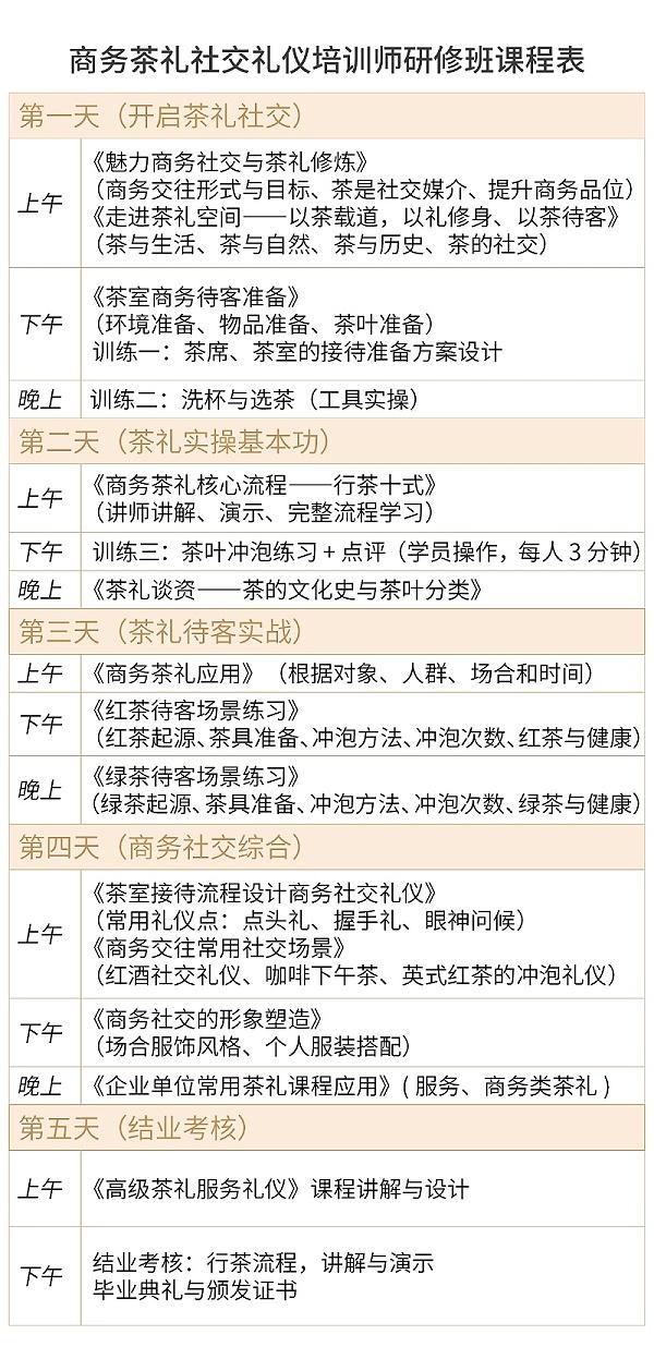 4修齐礼仪商务茶礼社交礼仪研修班商务社交礼仪指导师课程安排表