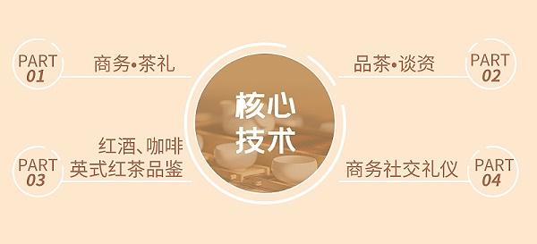 5修齐礼仪商务茶礼社交礼仪研修班商务社交礼仪指导师认证课程模块