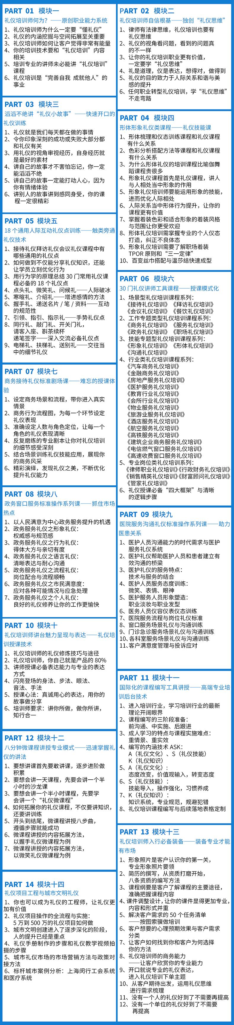 13修齐礼仪高级礼仪培训师认证班课程模块